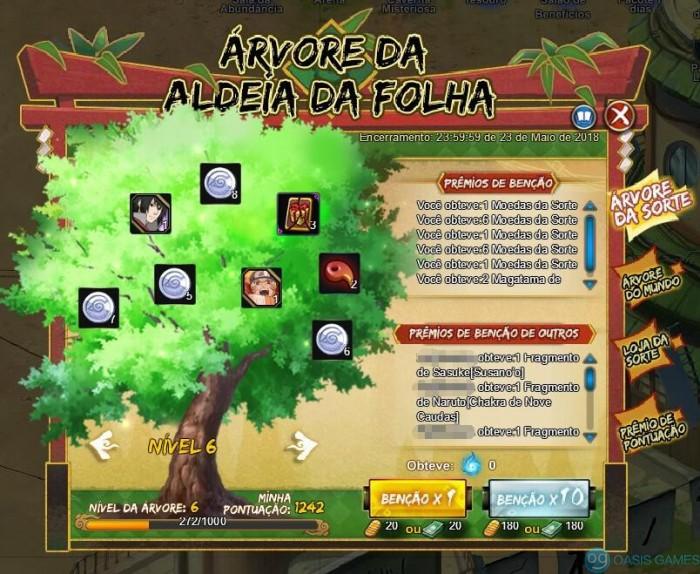 árvore nível