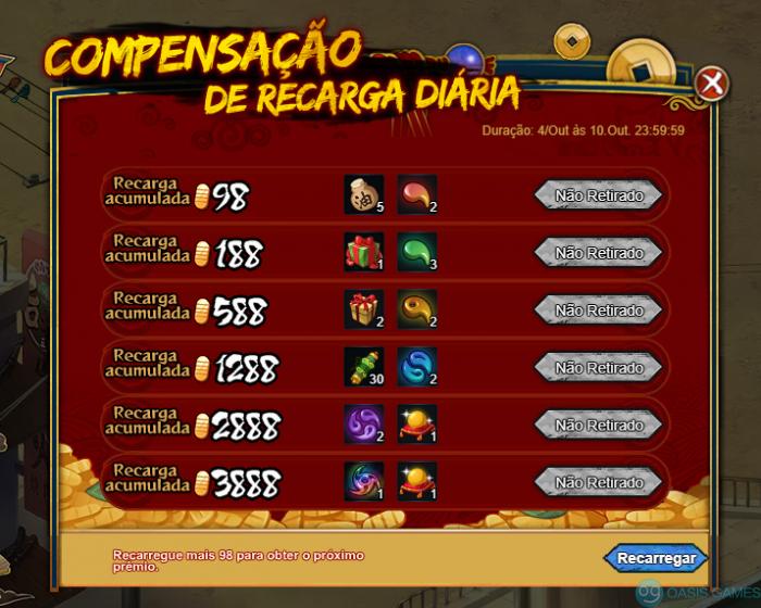 compensacao_recarga