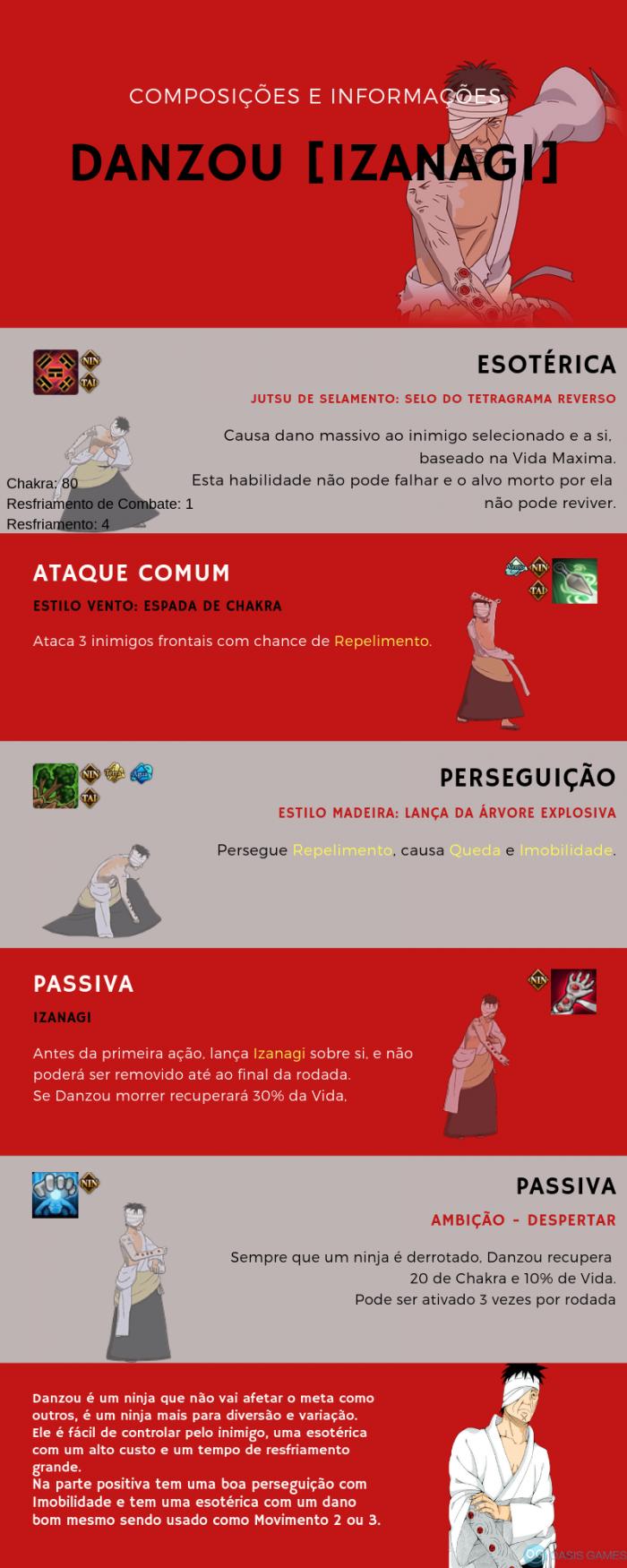 COMPOSIÇÕES E INFORMAÇÕES