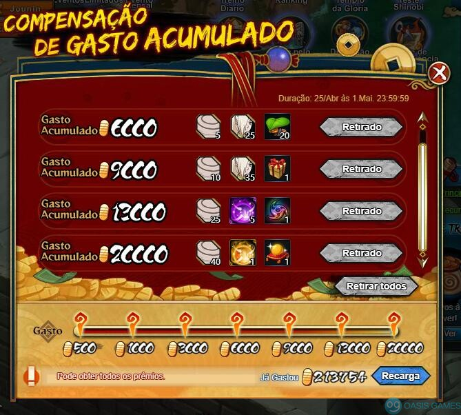 compgastoaco2