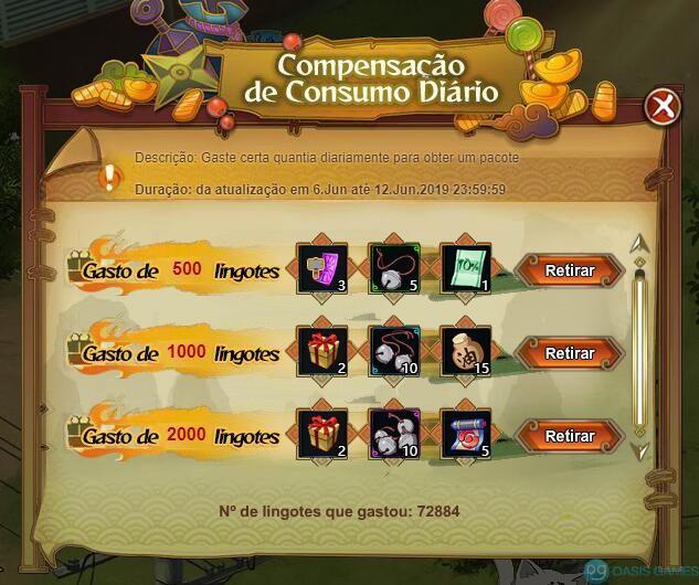 consumodiario2