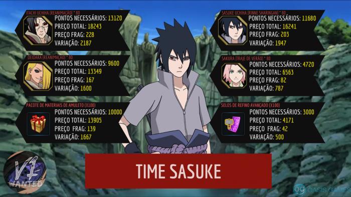 Campo de batalha - Time Sasuke