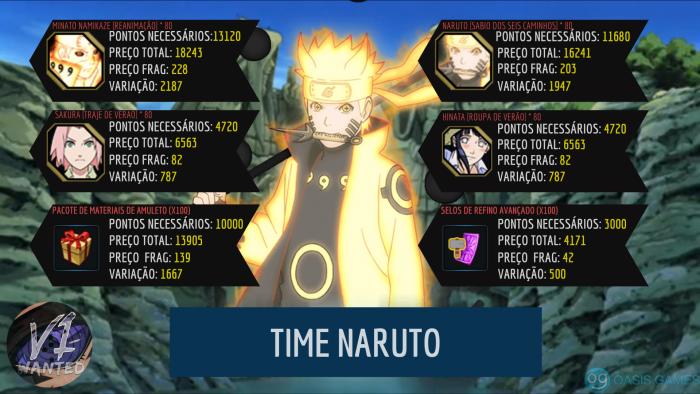 CB_Time_Naruto