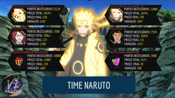 Campo de Batalha _ Naruto