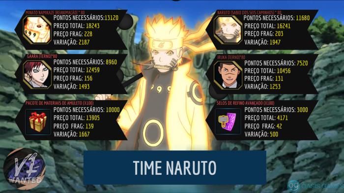TIME NARUTO