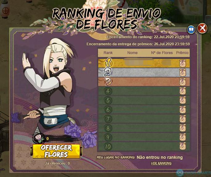 rankingflores