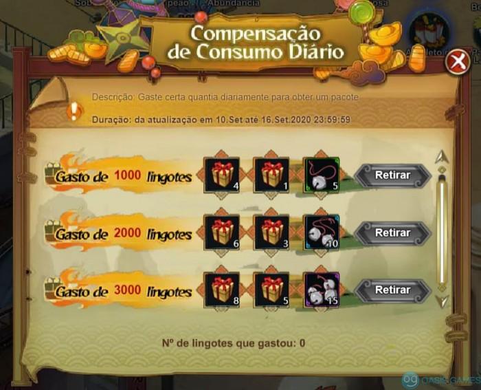 Compensação de Consumo diário