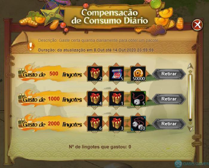 Consumo Diario
