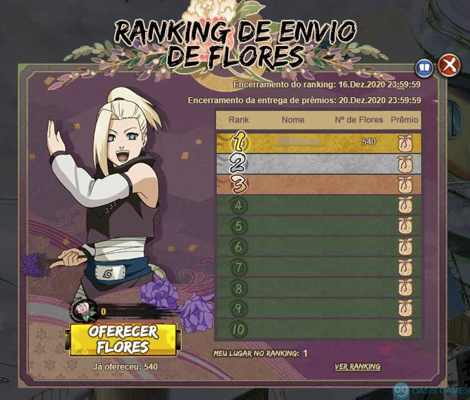 Ranking do envio de flores