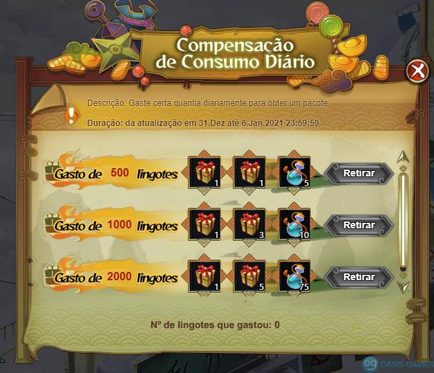compensacao de consumo diario
