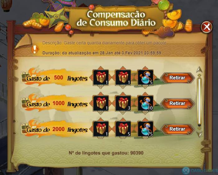 Compensação do consumo diario