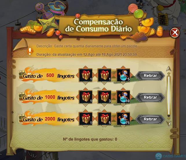 Compensação de consumo diario
